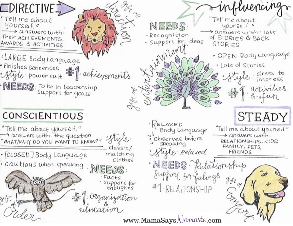 Personality Styles Cheat Sheet